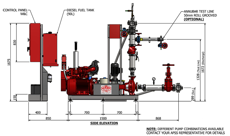 Pump drawing layout. Collection of fire