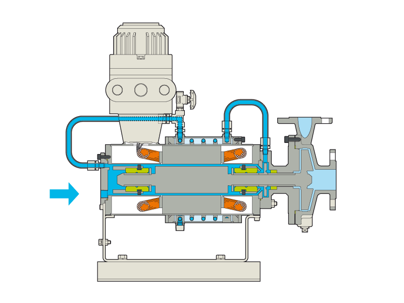 Pump drawing slurry. Nikkiso non seal centrifugal