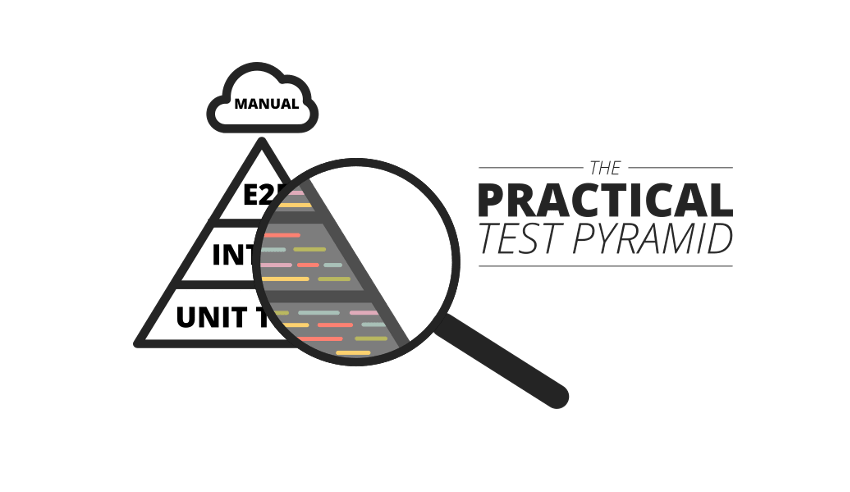 To do clipart system testing. The practical test pyramid