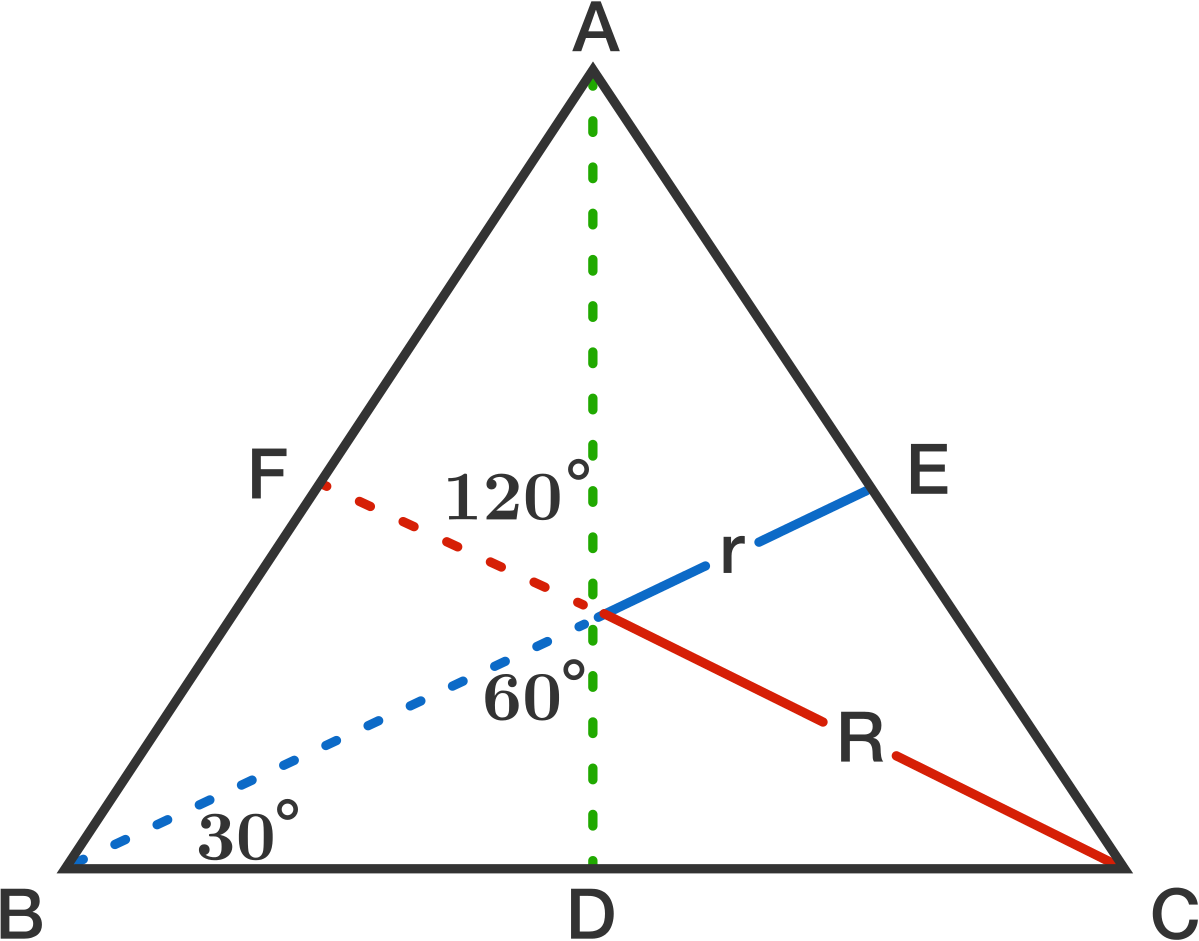 Pyramid clipart isosceles. Properties of equilateral triangles