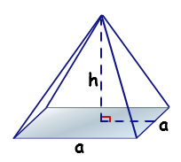 Volume formula finding of. Pyramid clipart square based pyramid jpg free download