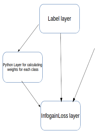 Python create png. Machine learning how to