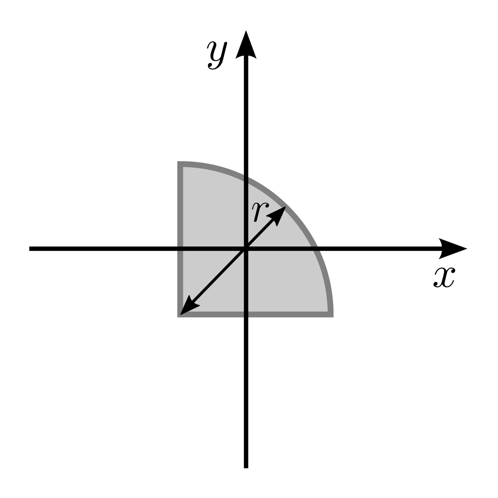 Quarter circle png. File moment of area