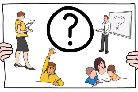 Quiz clipart teacher question. What can we learn