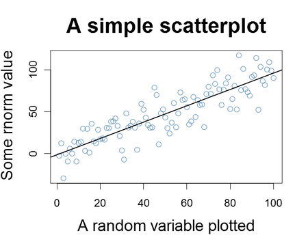 r output plot to png