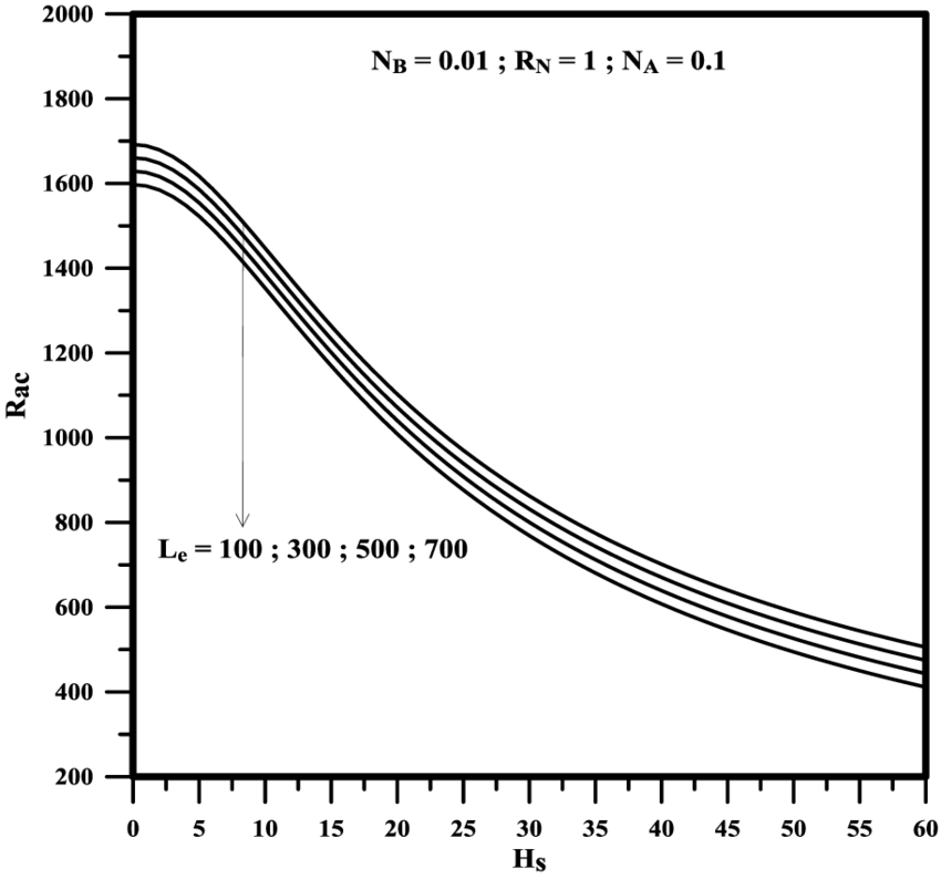 Plot of ac as. R png function clipart black and white