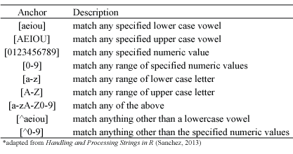 R$ png lowercase. Dealing with regular expressions