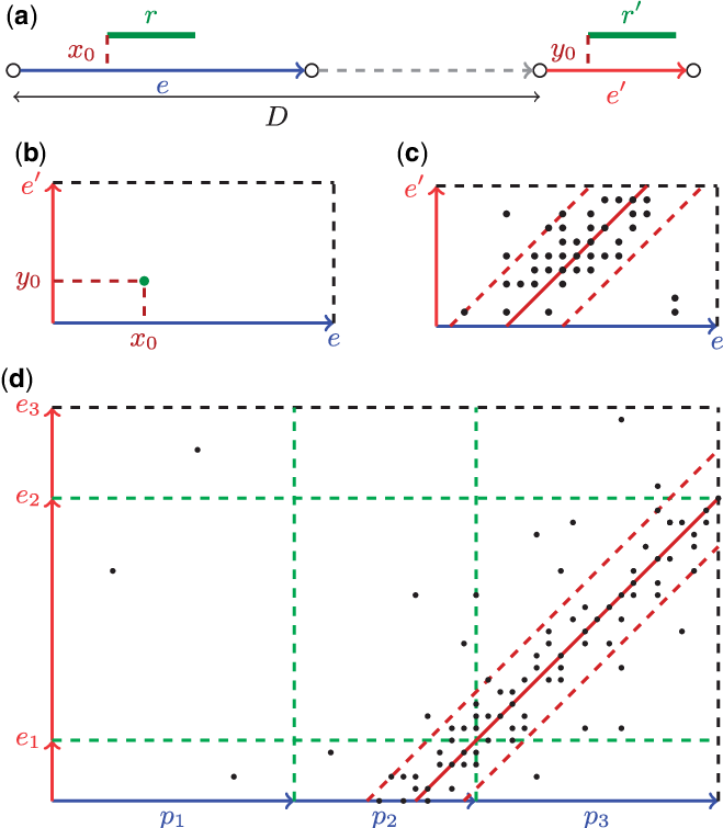 R read png. A pair mapping to