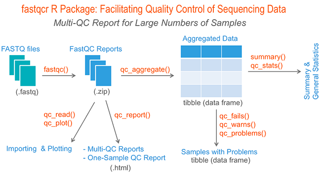 Read png in r. Fastqcr an package facilitating