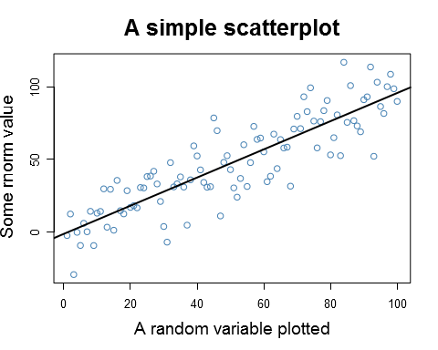 R output plot to png. Exporting nice plots in
