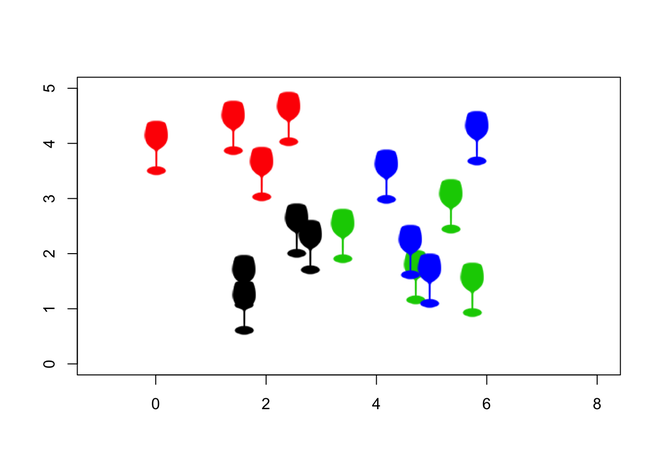 Using colorized pictograms in. R save plot to png file clip art black and white library
