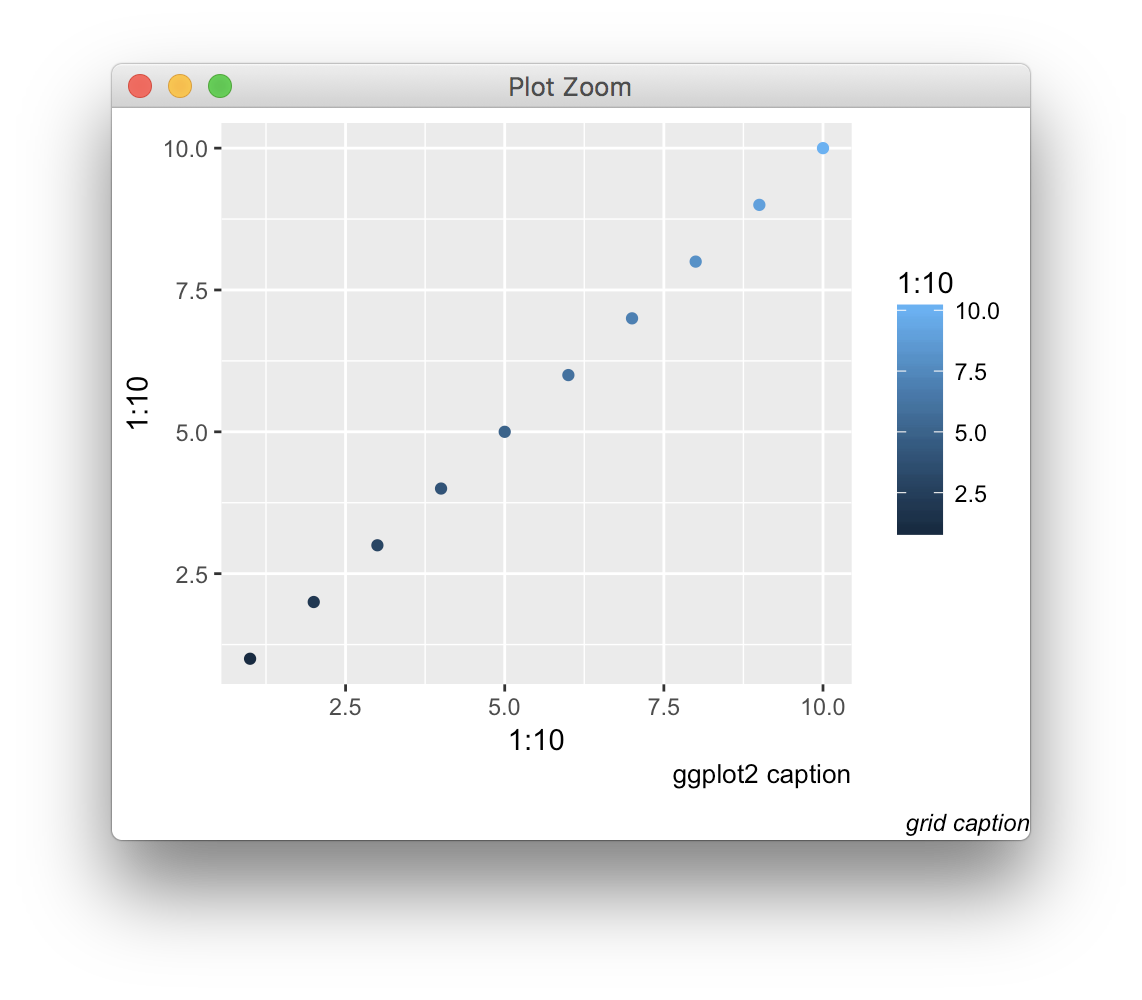 R save plot to png file. Add a footnote citation