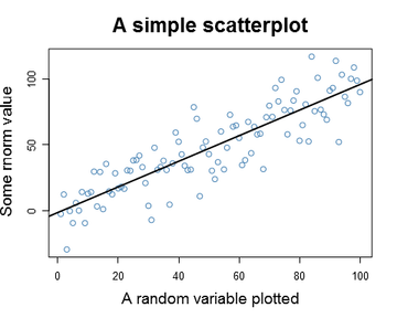 Exporting nice plots in. R save plot to png file svg transparent stock