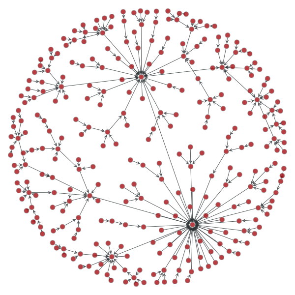 Networking drawing layout. Graph tool draw and