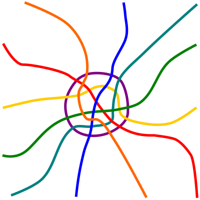 Radial drawing circle city. Metro networks for portions