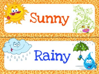 Raining clipart weather chart. Printable by jason s