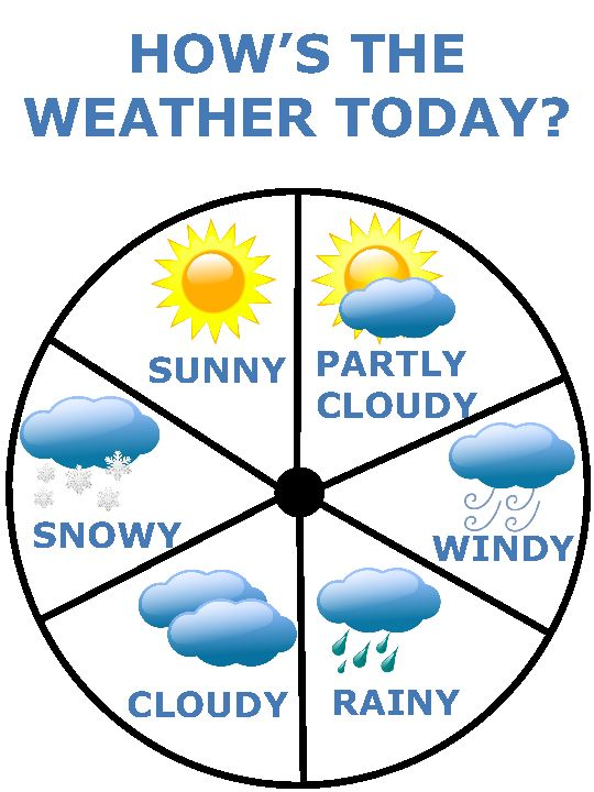 Raining clipart weather chart. Best images on