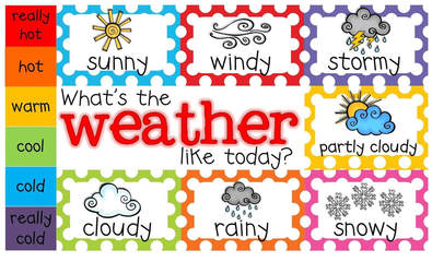 Rainy clipart weather word. What s the mrs