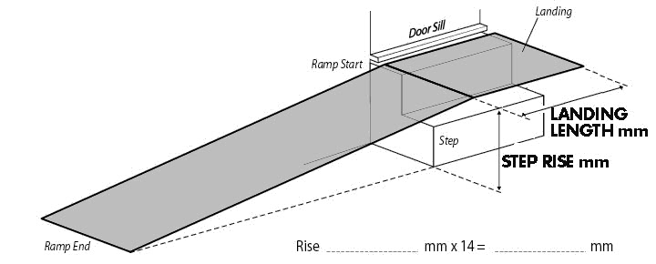 Ramp drawing. Submit sizes for a