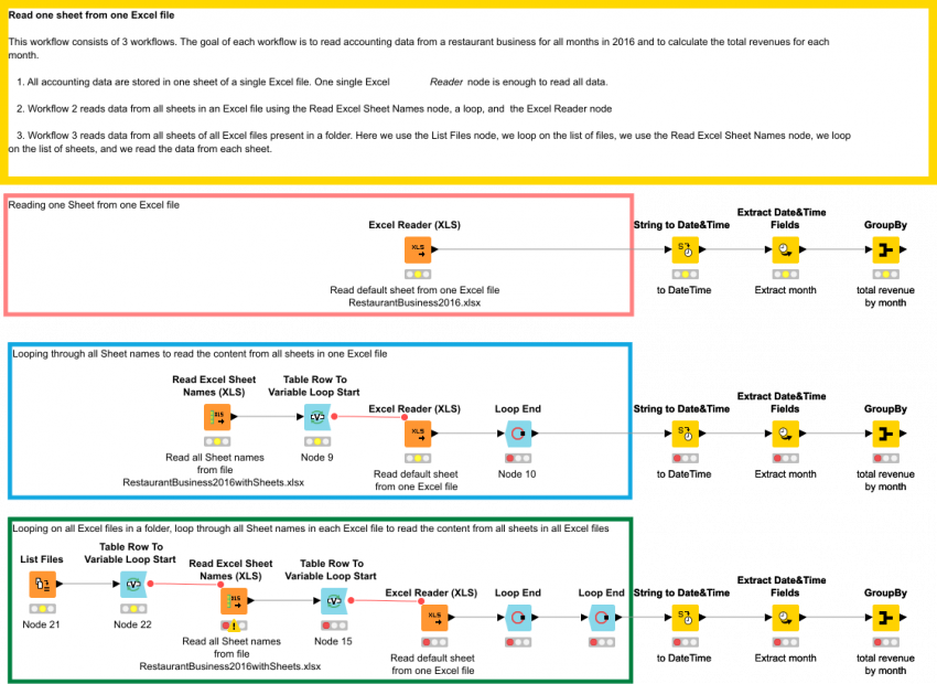 Read png files. Reading excel knime