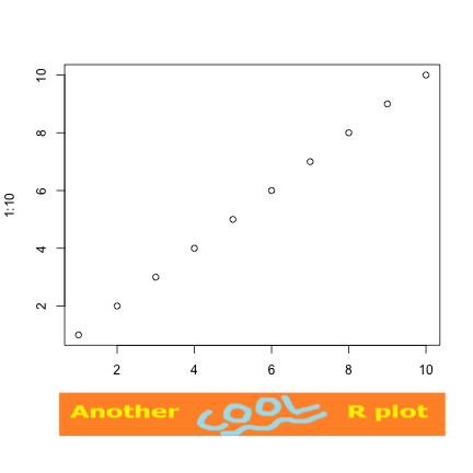 R output plot to png. An xpd tion into