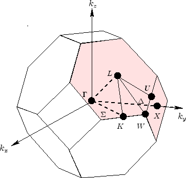Reciprocal vector fcc. Structure of relaxed