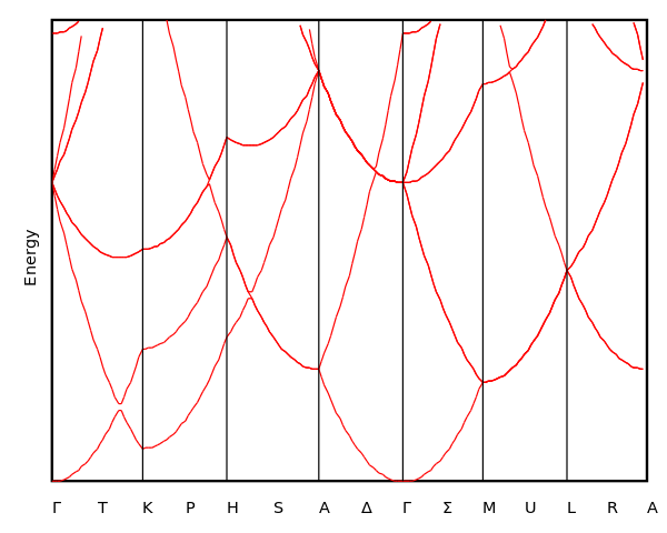 Reciprocal vector hcp lattice. Empty approximation wikiwand free