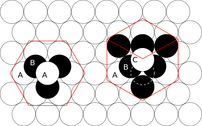 Reciprocal vector hcp lattice. Crystal structure wikiwand the