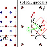Reciprocal vector pdf. Effective band structure of
