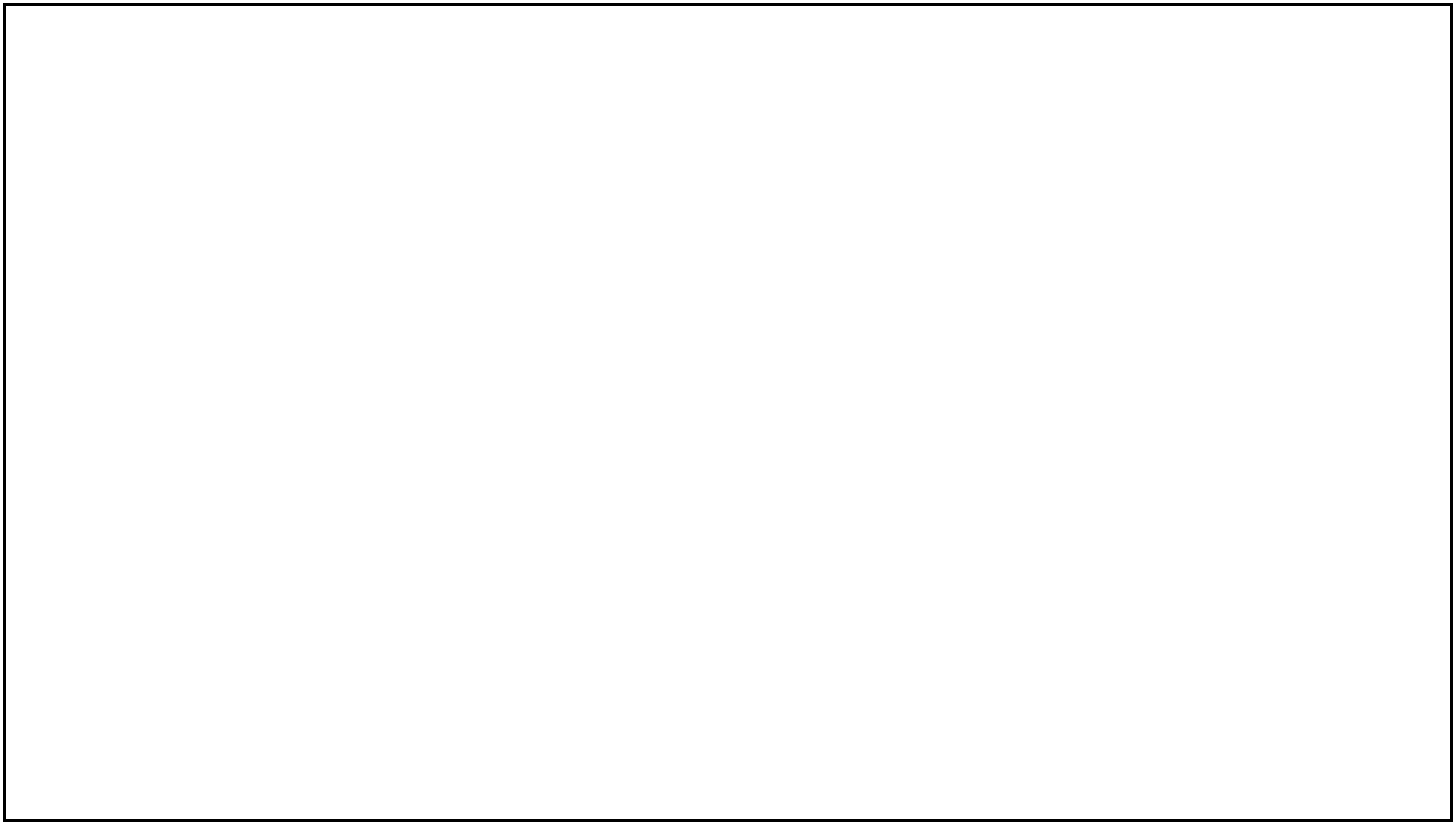 white rectangle border png #67687148