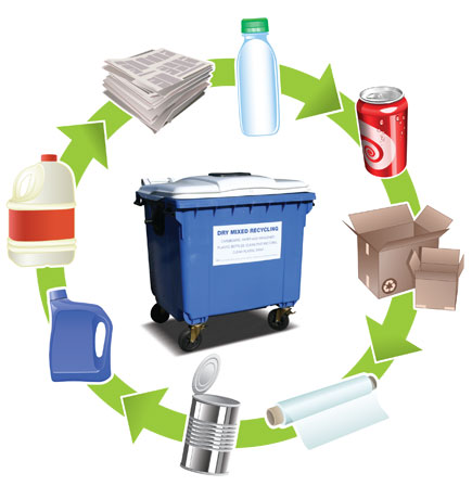 Recycle dry waste
