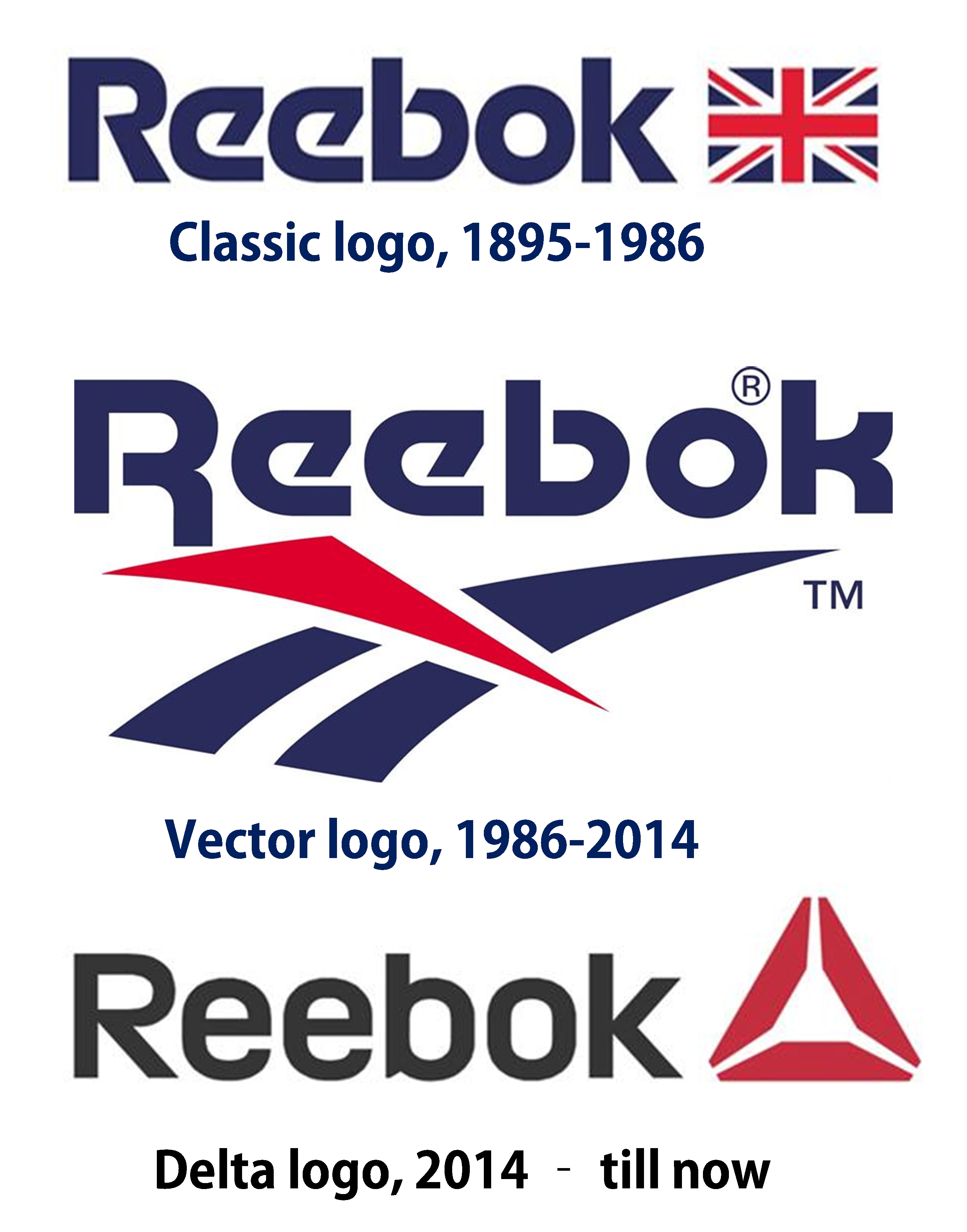 Reebok vector classic. New symbol gallery meaning