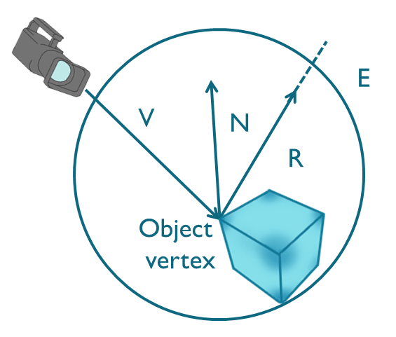 Vector unity fellowship. Arm guide to enhancing