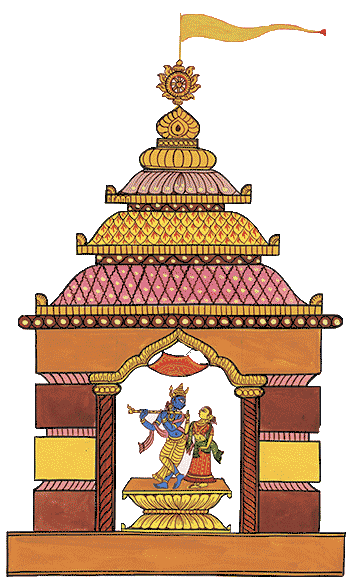 Religion clipart hindu religion. Introduction to hinduism ritual