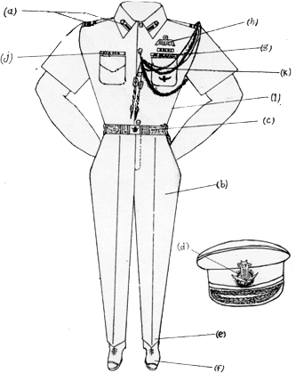 Turban drawing man indian. Uniform air force government