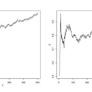 Residual vector ariation. Pdf estimation of the