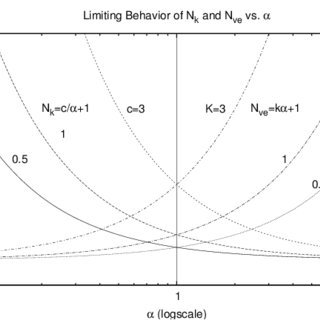 Residual vector ariation. Pdf exact and efficient