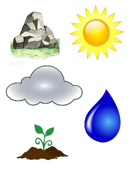 Resources clipart. Earth sorting clip art