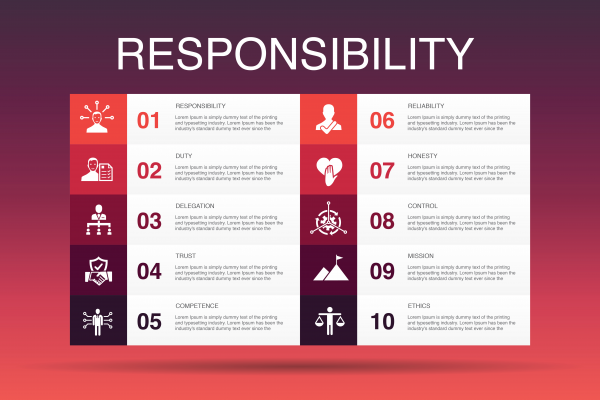 Responsibility Infographic 10 option template. Templatedelegation honesty reliability