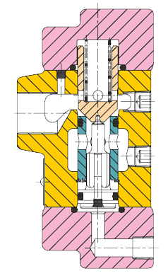 Reverse clip hydraulic. Pilot operated check valves