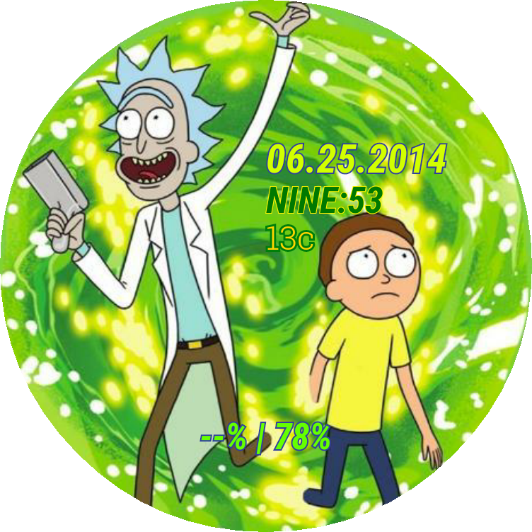 Rick and morty png portal. Faces with tag facerepo