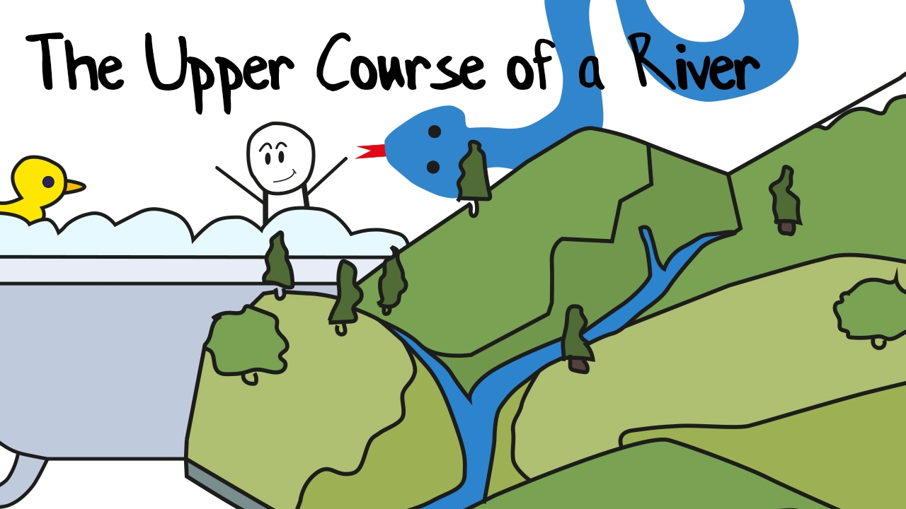 River clipart river erosion. The upper course of