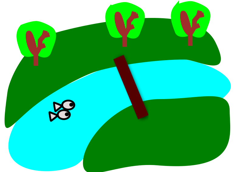 River stream png. Clipart between the green