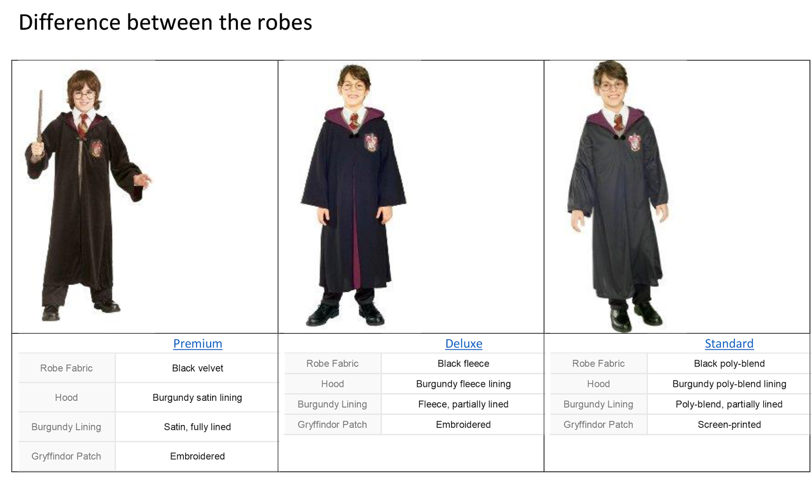 Miga s blog ever. Robes drawing ravenclaw vector transparent stock