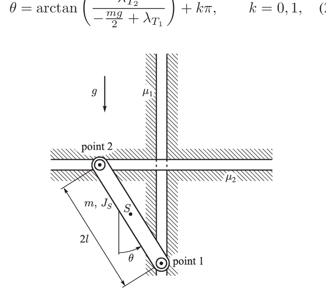 Rod drawing scientific. With two frictional constraints
