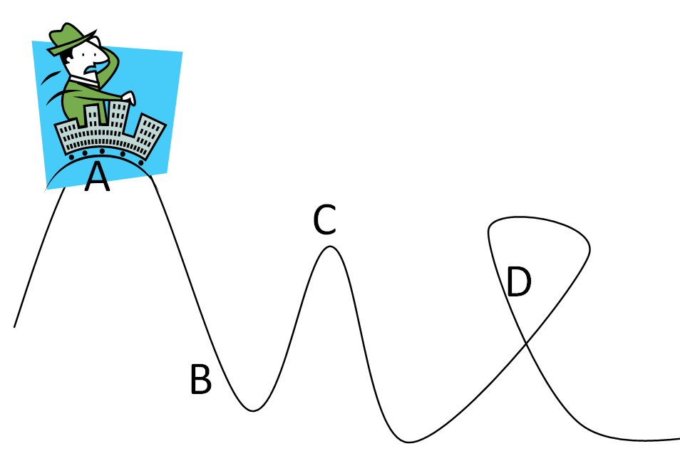rollercoaster clipart potential energy