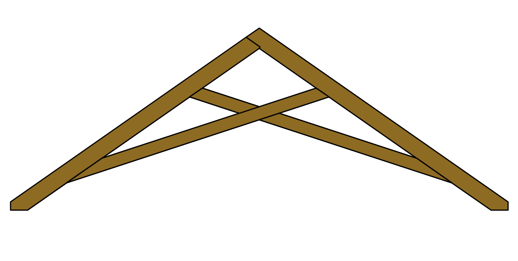 Roof clipart roof truss. Scissor drawing trusses