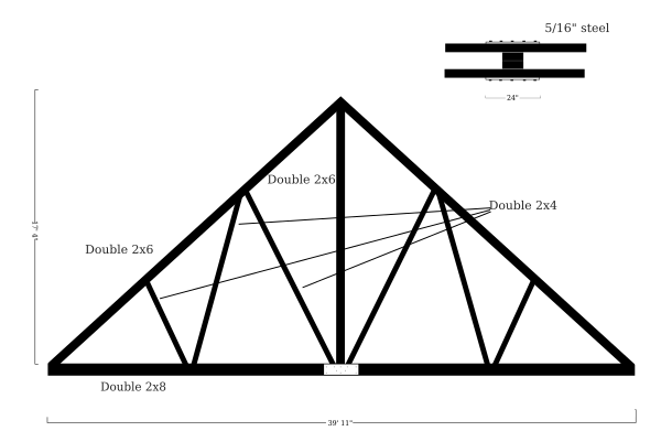 Roof clipart roof truss. Csc clip art at