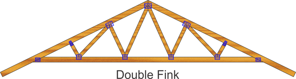 Roof clipart roof truss. Timber trusses quality roofing