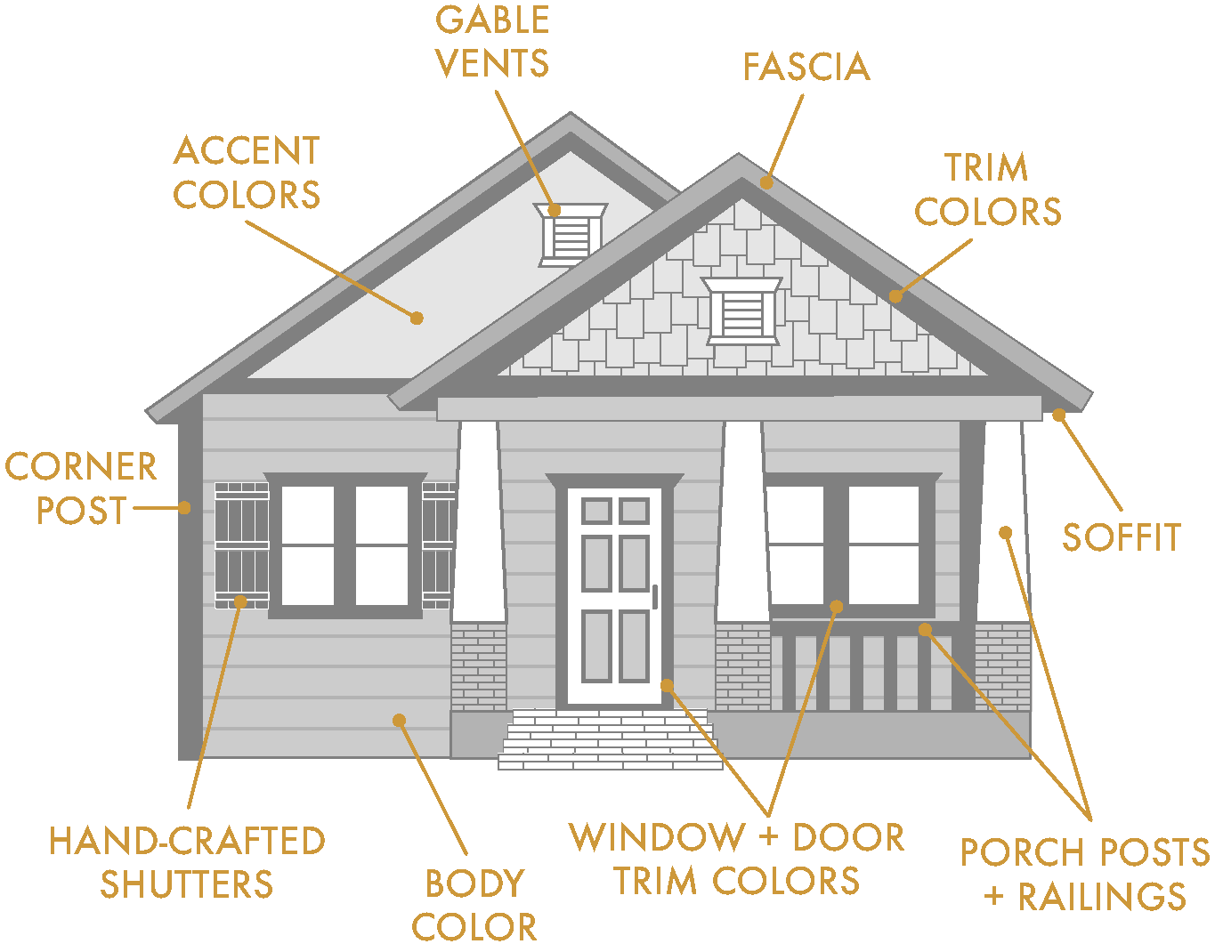 Roofing clipart house paint. United services design build